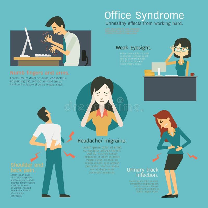 办公室综合症状 皇族释放例证