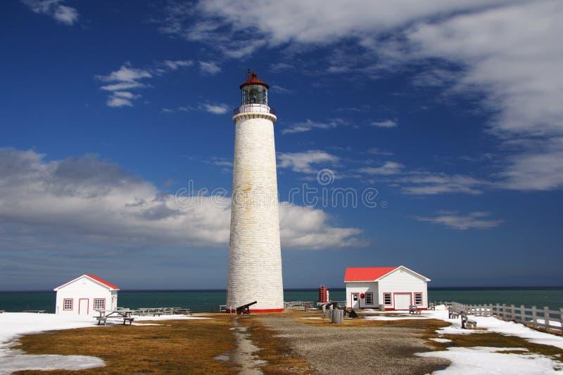 加拿大灯塔 库存照片