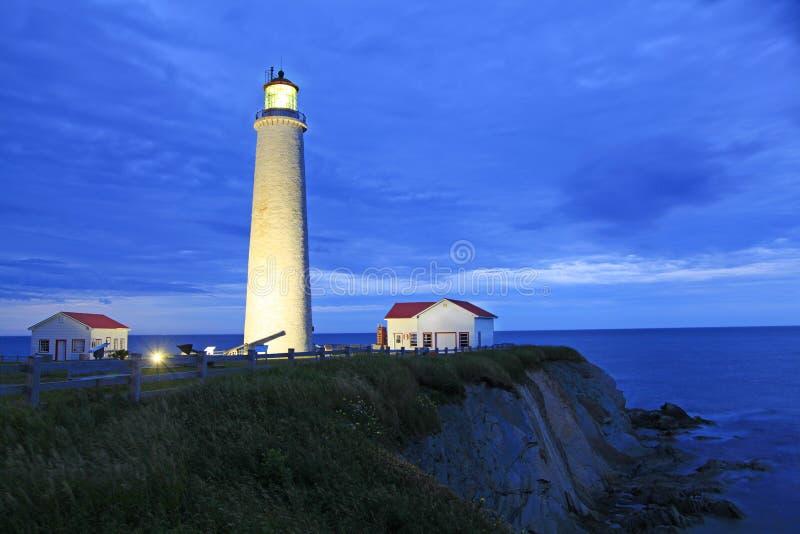 加盖des Rosiers灯塔在黄昏, Gaspesie,魁北克 免版税库存照片