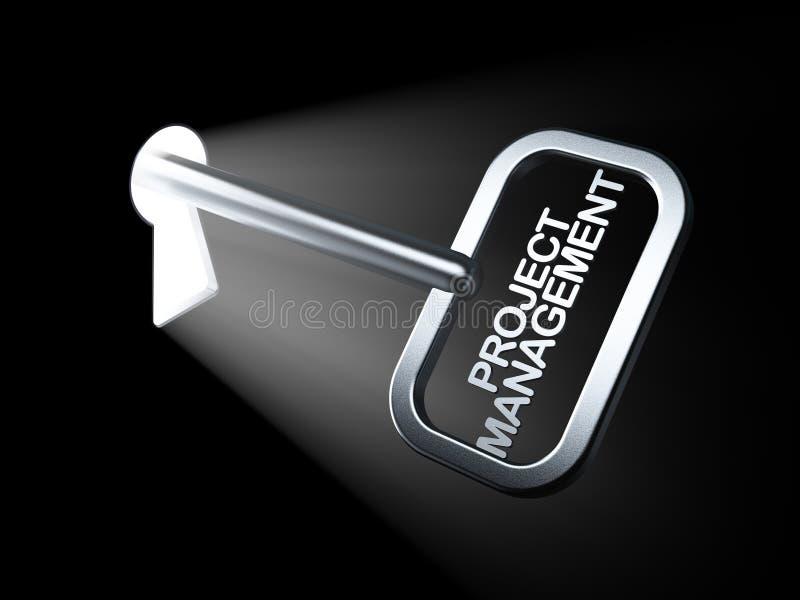 财务概念:在钥匙的项目管理 免版税库存照片