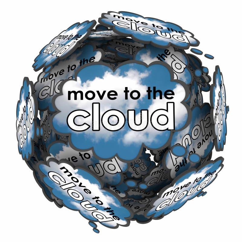 移动向云彩想法泡影想法计划联机软件Serv 向量例证