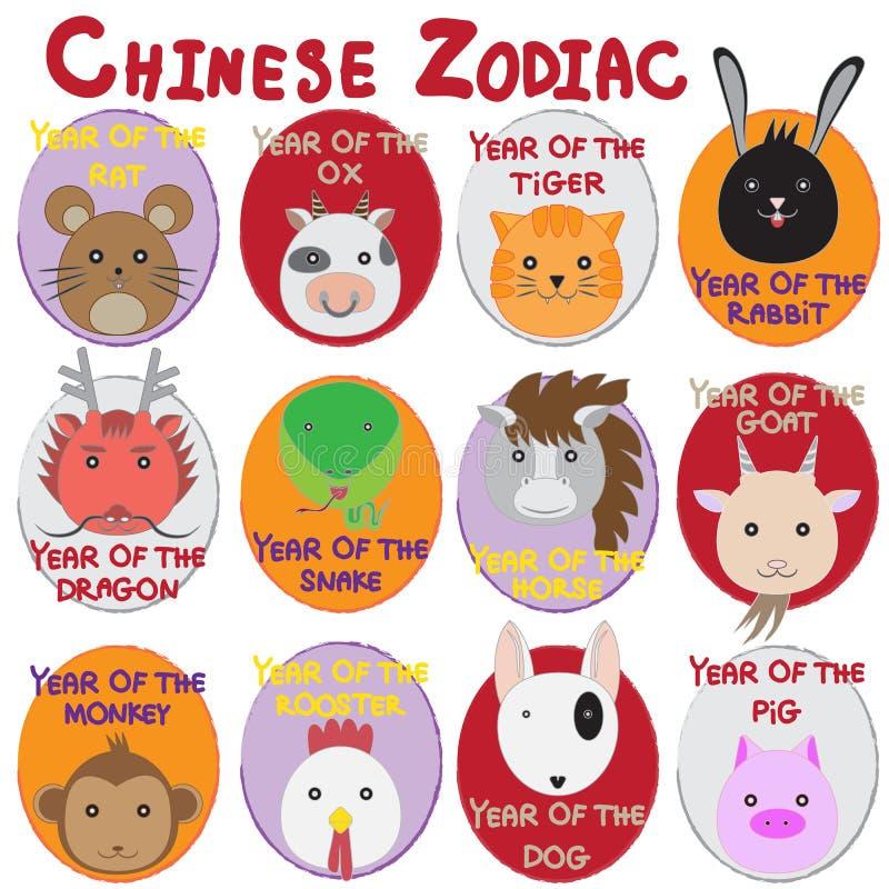 12动物中国图标集合黄道带 库存例证