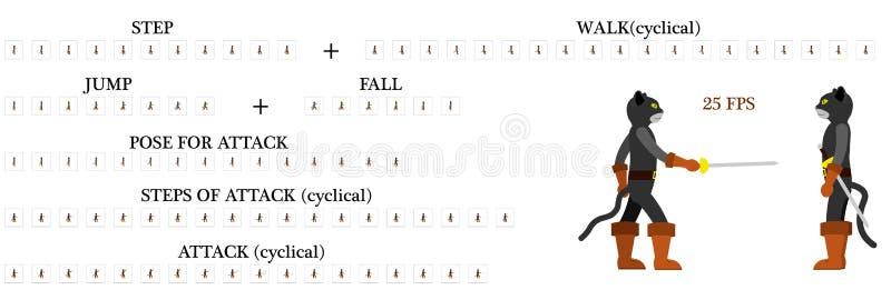 动画在起动的字符少女电子游戏的 库存例证
