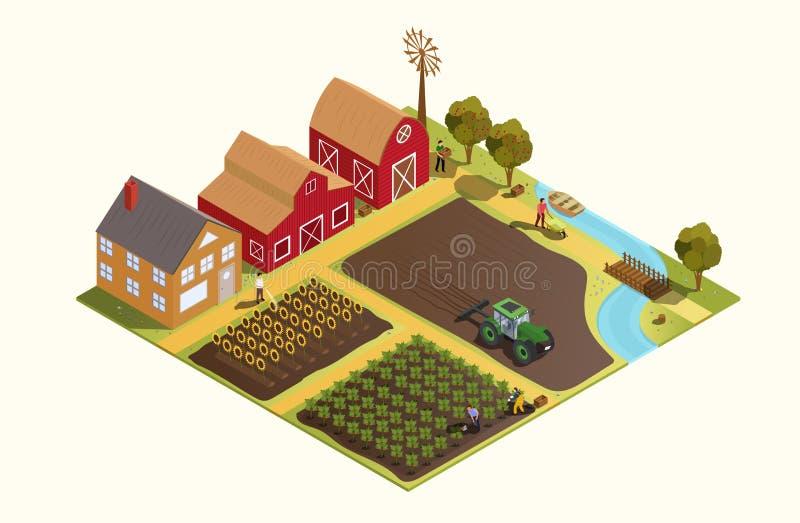 动画片一个农场的比例模型有拖拉机、果树园和谷仓的有工作在沿着河的一个领域的农夫的 向量例证