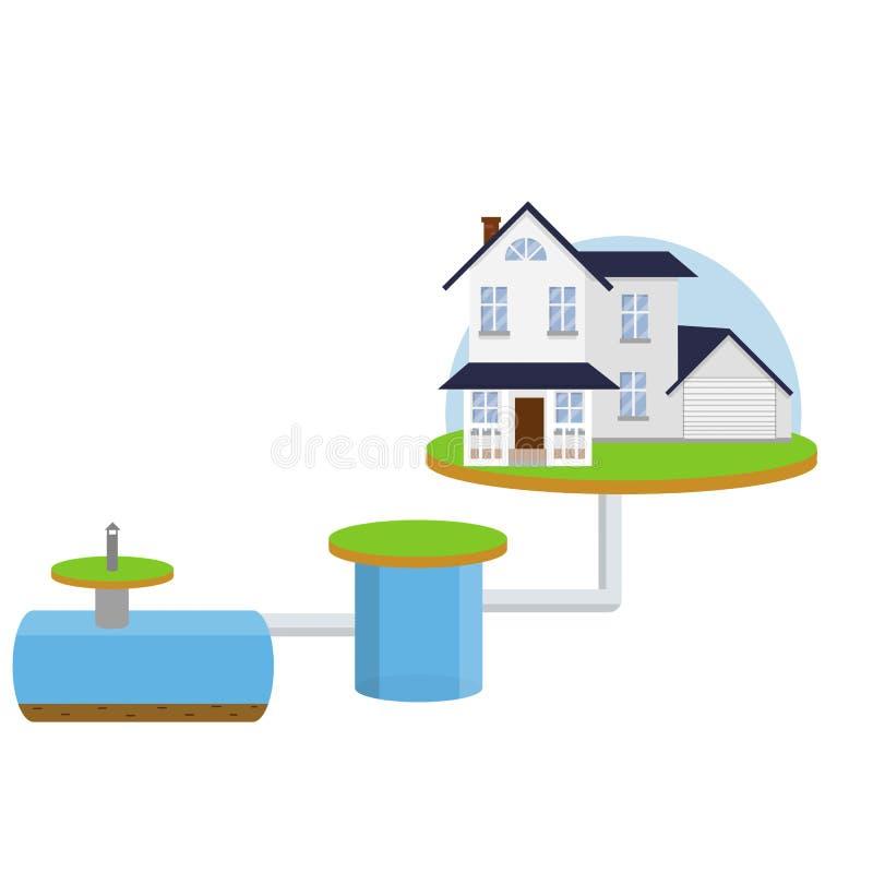 动画片平的例证-污水计划  向量例证