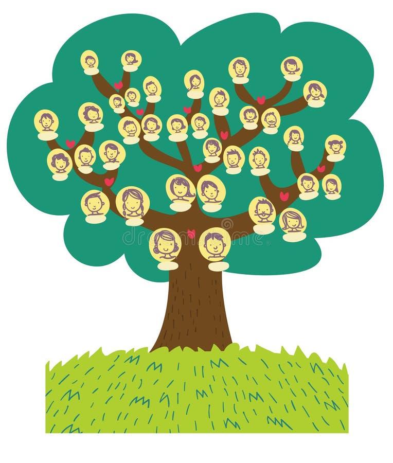 动画片系列滑稽的结构树 向量例证