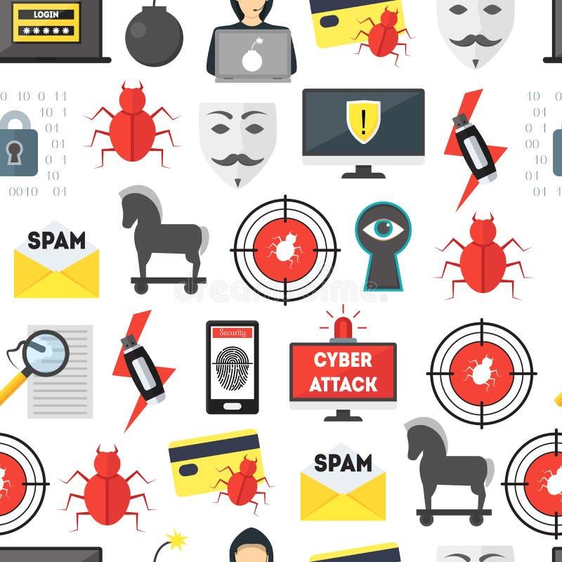动画片网络罪行安全无缝的样式背景 向量 库存例证
