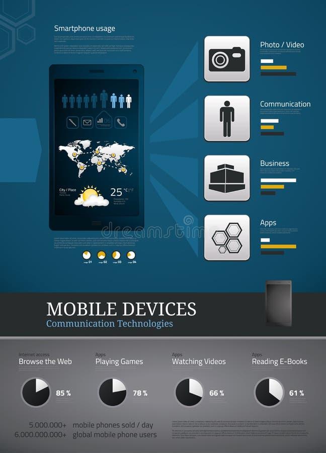 移动设备通讯技术 向量例证