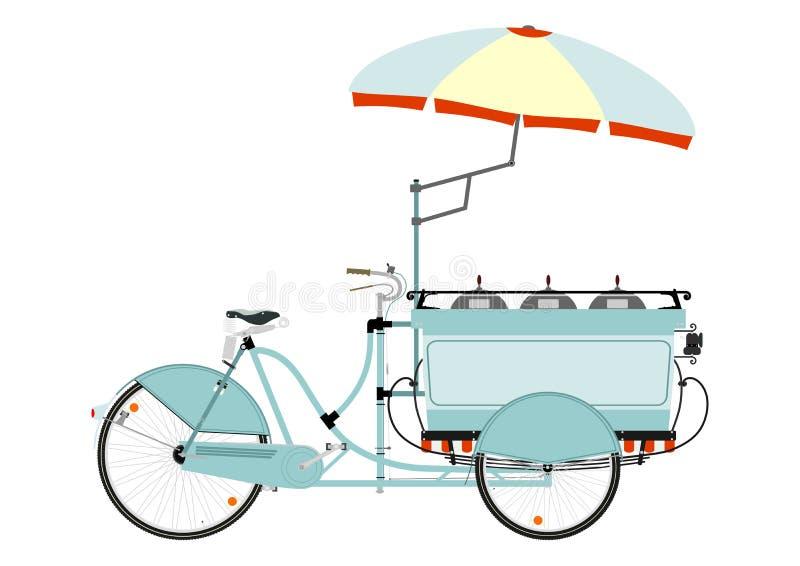 Download 动画片供营商推车 向量例证. 插画 包括有 葡萄酒, 街道, 快速, 食物, 供营商, 样式, 自行车骑士 - 72361680