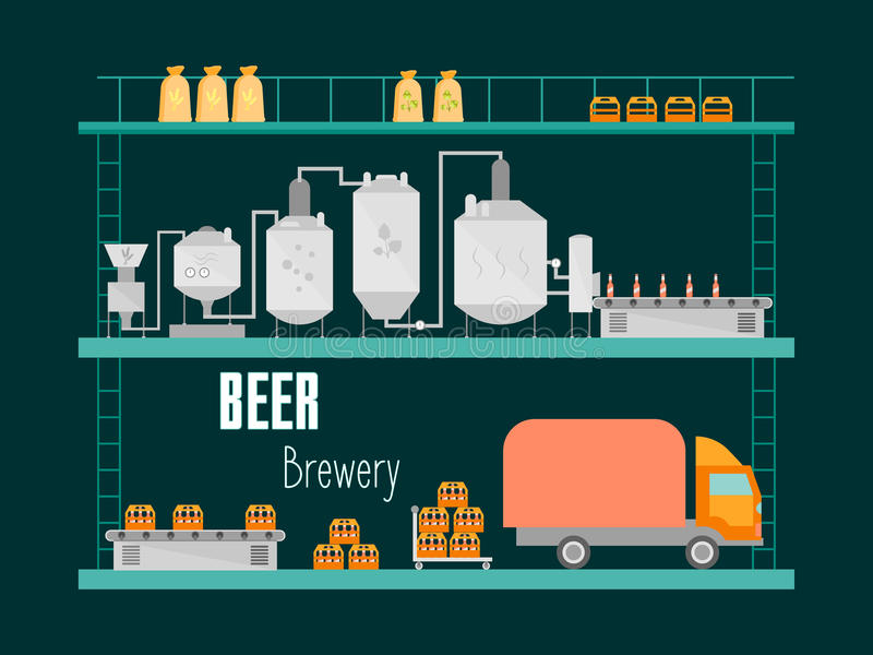 动画片啤酒酿造处理生产饮料 向量 向量例证
