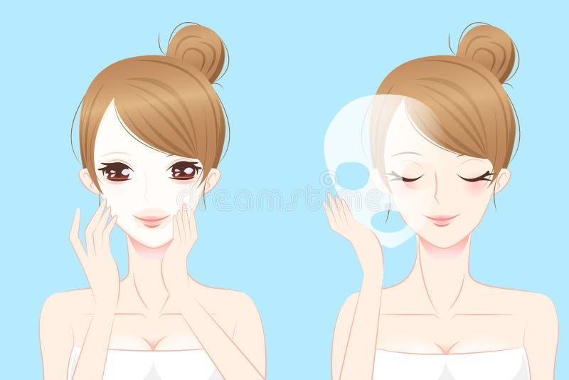 动画片有构成的秀丽妇女 向量例证