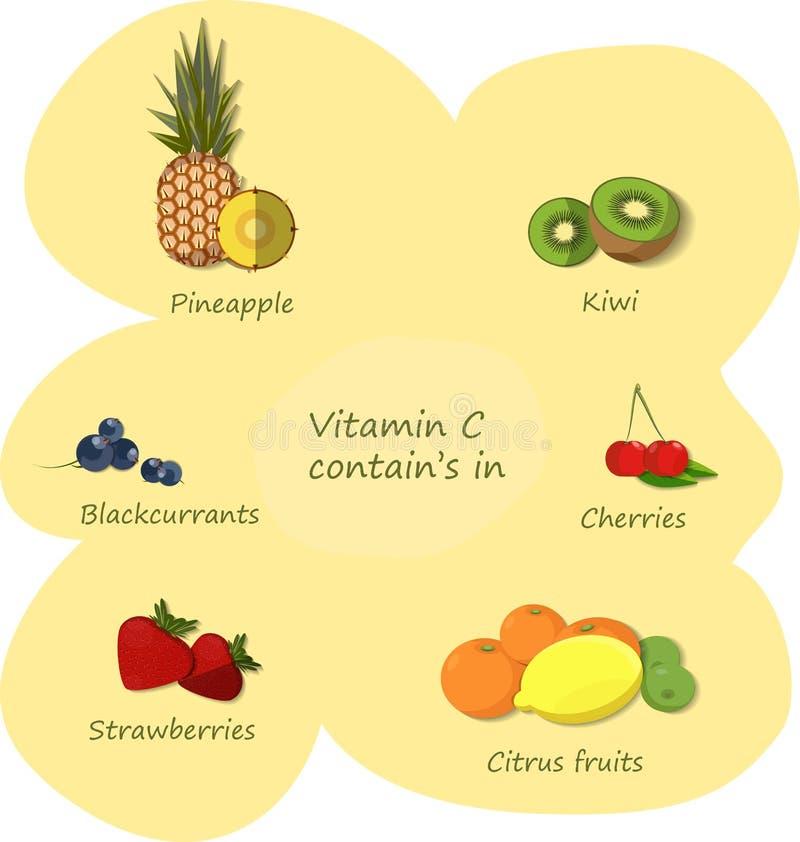 包含维生素C的产品 皇族释放例证