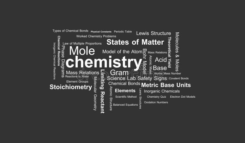 化学信息文本化学文本 — 化学所有概念词文本排列 库存照片