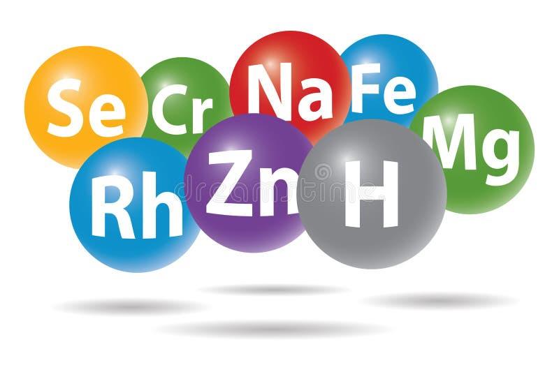 Download 化学元素 向量例证. 插画 包括有 化学制品, 学校, 电子, 名字, 竹子, 图象, 气体, 教育, 符号 - 59103418