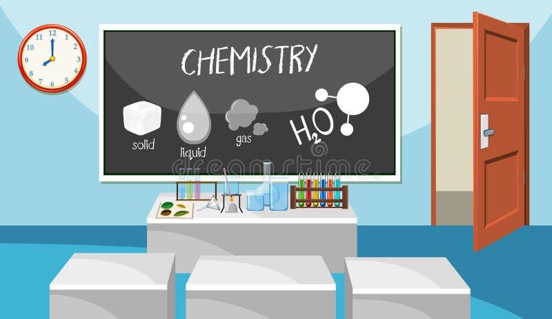 化学教室内部  皇族释放例证