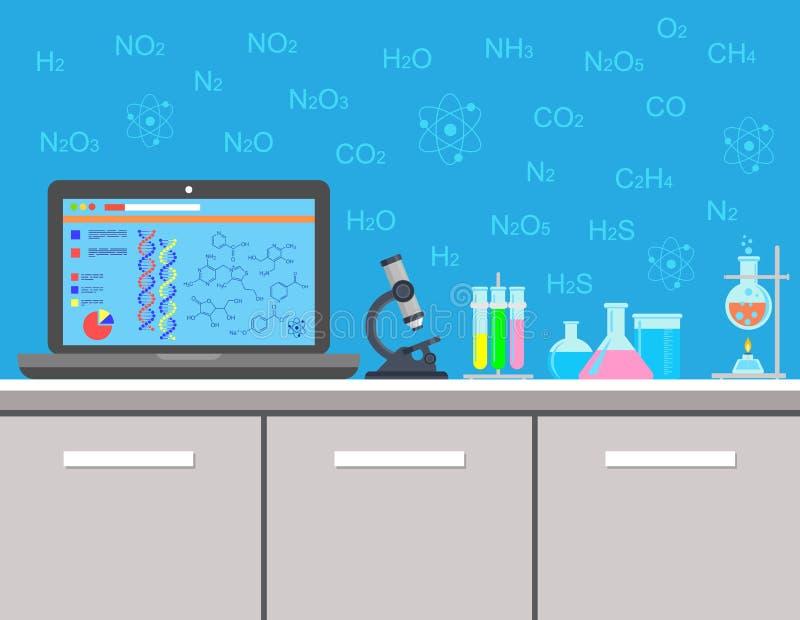 化学 实验室设备,化工实验 瓶子,烧杯,烧瓶,显微镜,在桌的酒精灯 向量 库存例证