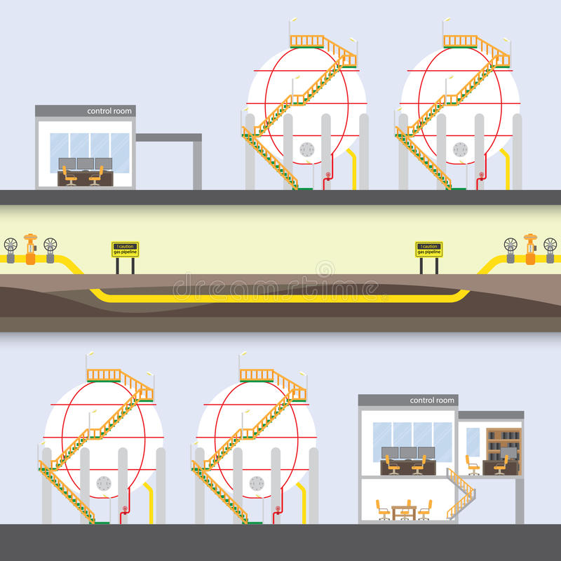 区详细资料气体行业传递途径用管道输送钢黄色 向量例证