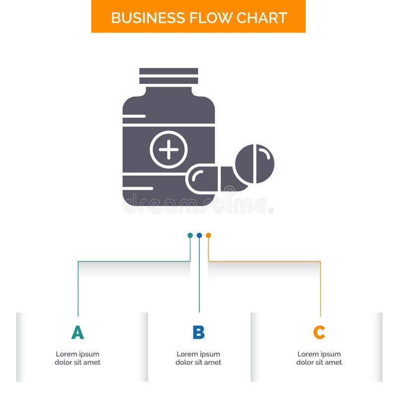 医学,药片,胶囊,药物,片剂企业与3步的流程图设计 r 皇族释放例证