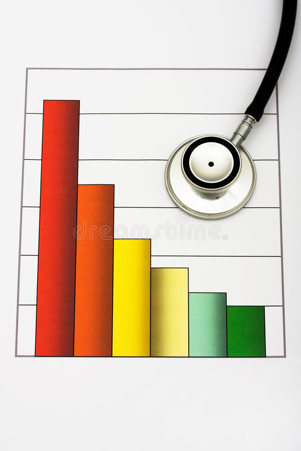 医疗保健增加的评级 库存照片