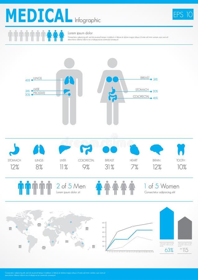 医疗的infographics 向量例证