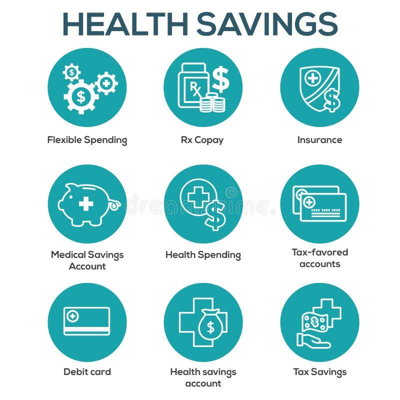 医疗税储款-健康储蓄帐户或灵活的spendin 向量例证
