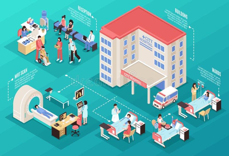医院等量构成 皇族释放例证