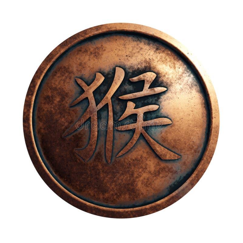 十二生肖在铜圈子的标志猴子 向量例证