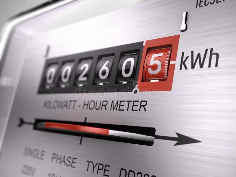 千瓦小时电表,电源米-特写镜头视图 向量例证