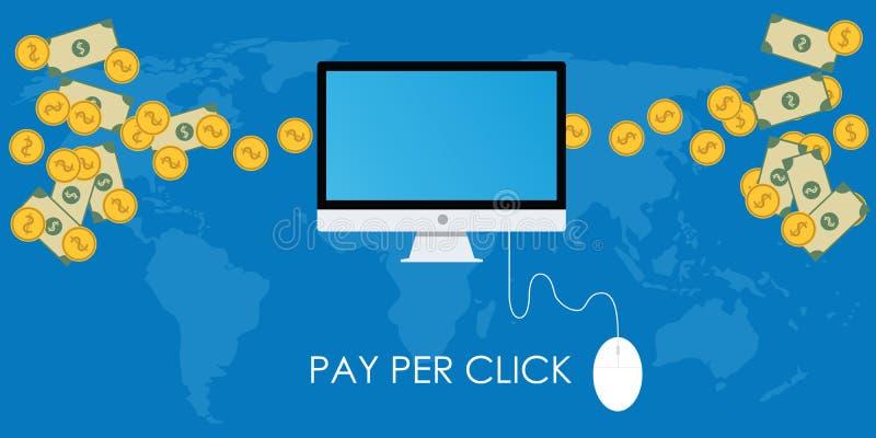 Download 单击工资每 向量例证. 插画 包括有 单击, 按钮, 网络, 概念, 目录, 发展, 商务, 商业, 完全 - 59104744
