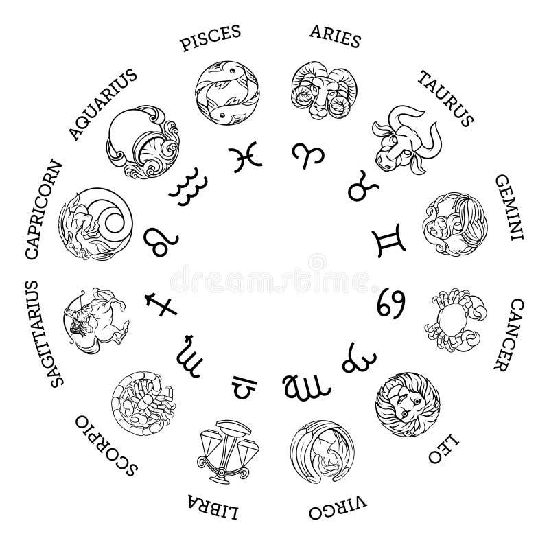 占星术占星黄道带星签署标志 库存例证