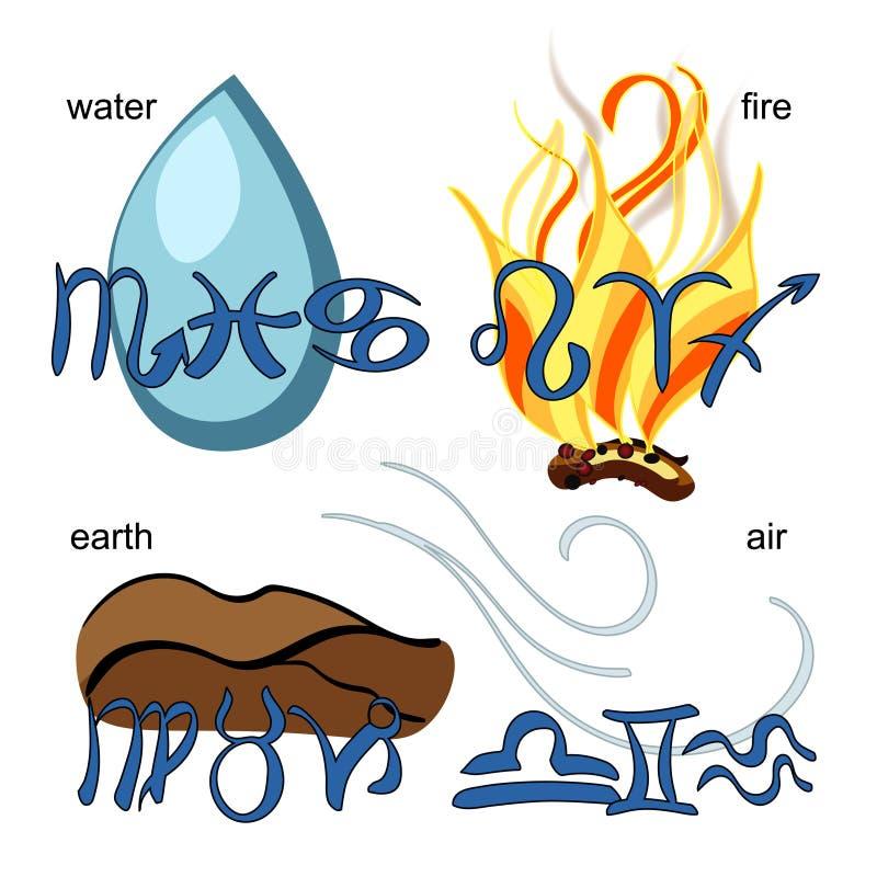占星术水,地球,空气,火黄道带的元素签字 皇族释放例证