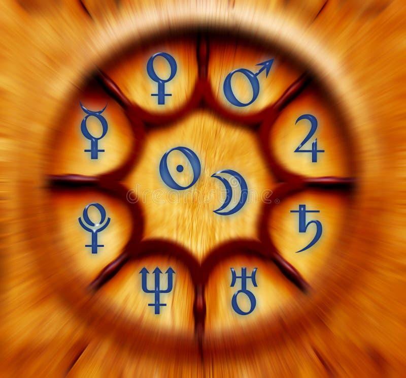 占星术行星轮子 向量例证