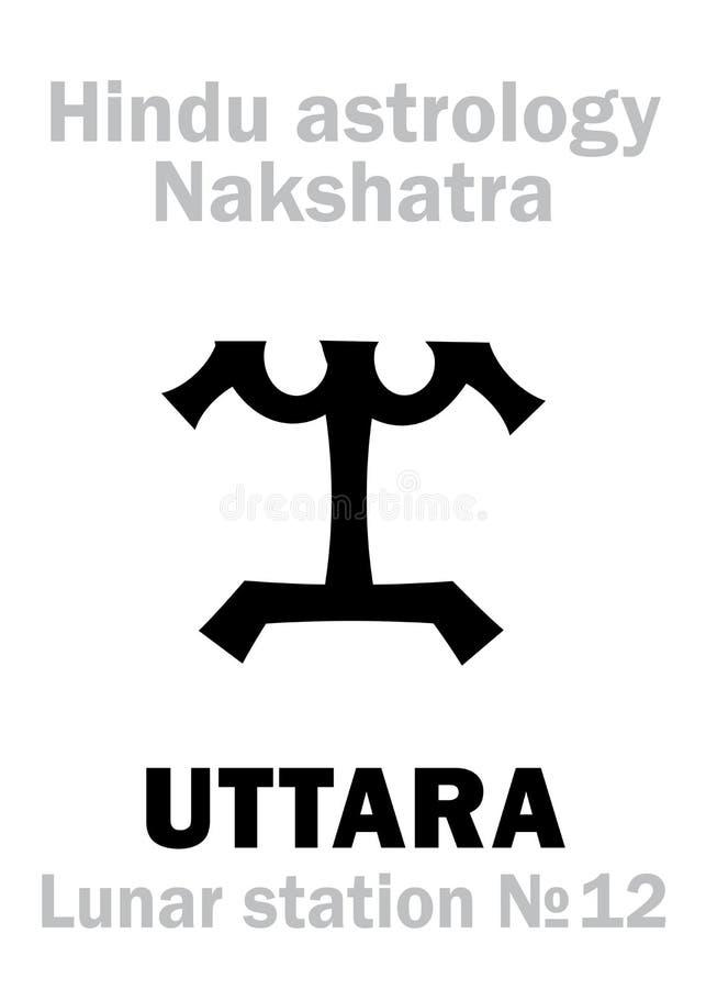 占星术:月球驻地UTTARA nakshatra 皇族释放例证