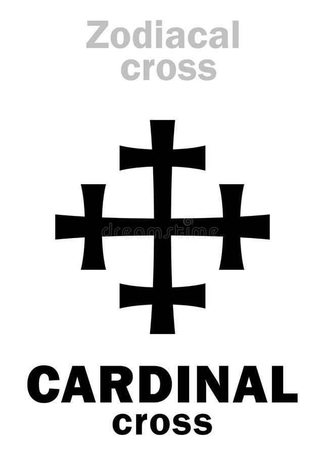 占星术:主要十字架 皇族释放例证