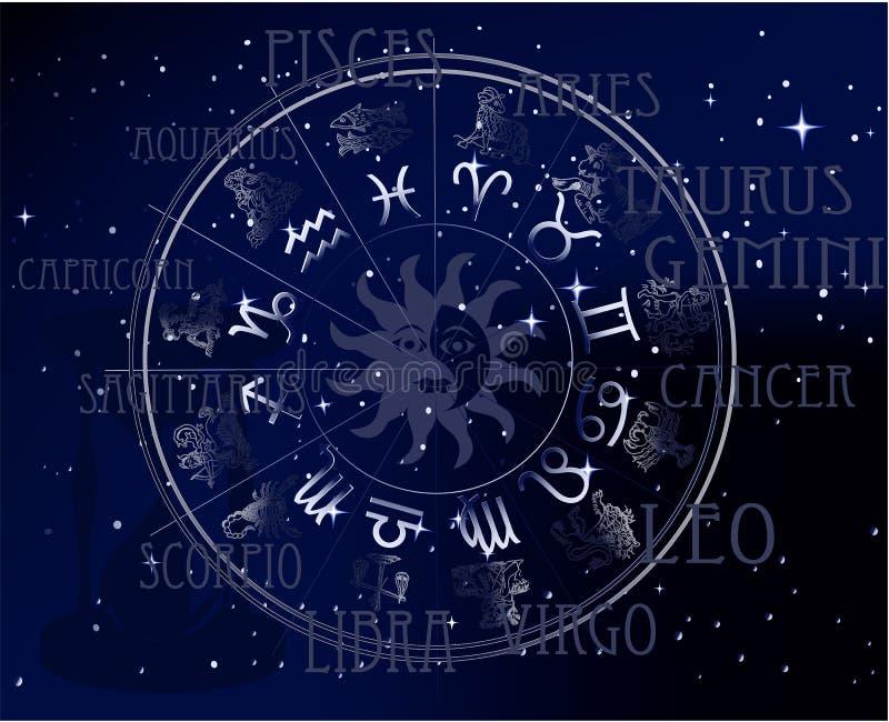 占星签署天空黄道带 皇族释放例证