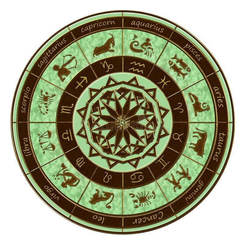 占星轮子黄道带 库存图片