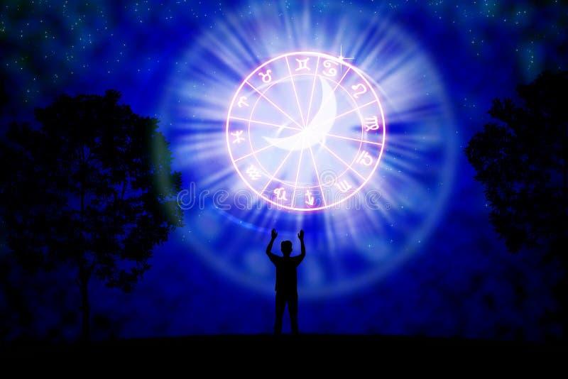 占星 向量例证