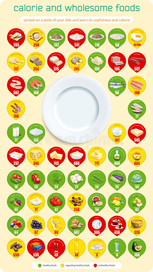卡路里和卫生食品 皇族释放例证