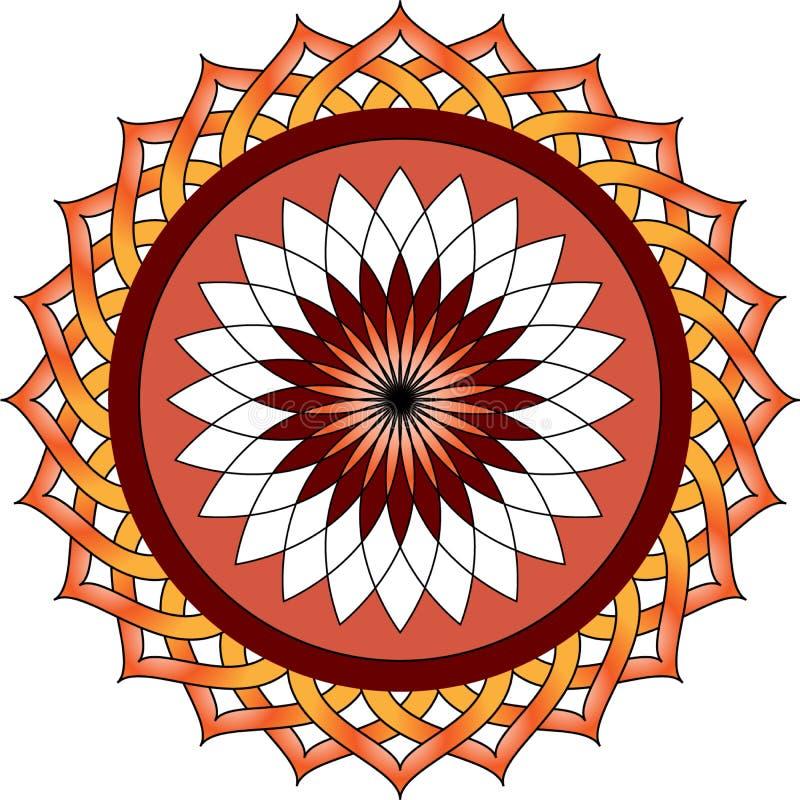印地安太阳 库存照片