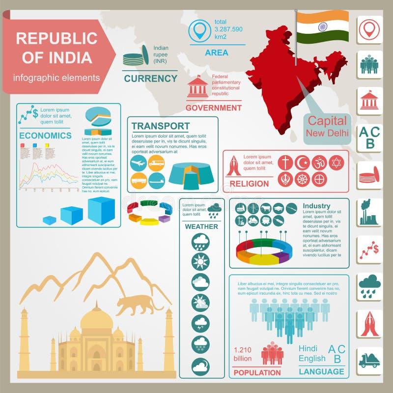 印度共和国infographics,统计数字,视域 向量例证
