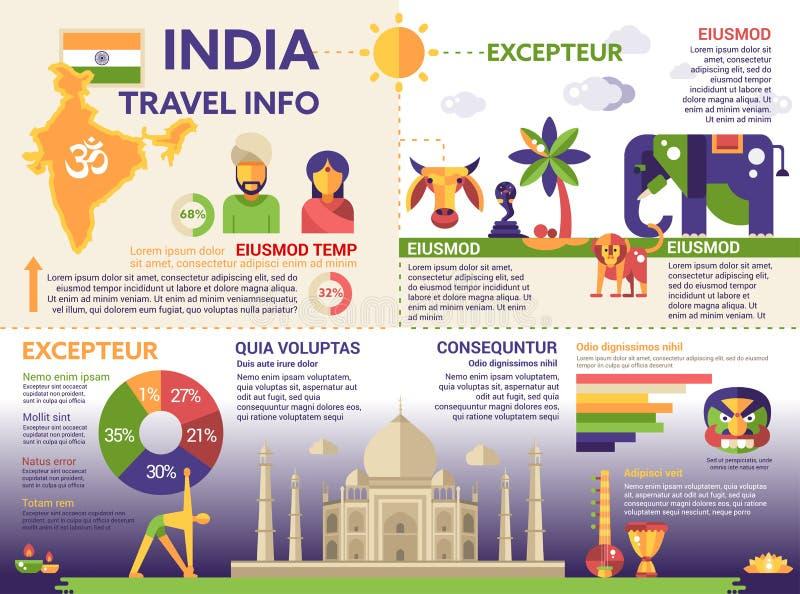 印度旅游信息-海报,小册子盖子模板 库存例证