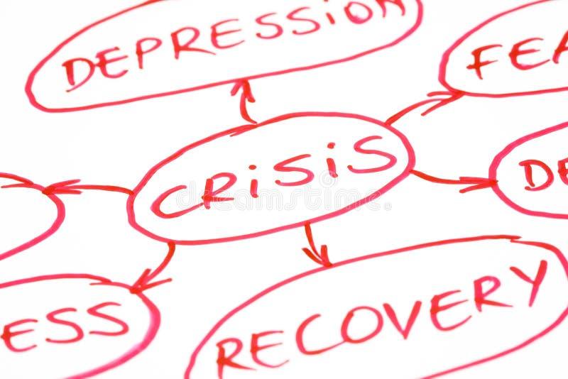 危机流程图红色 库存照片