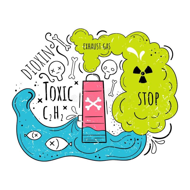 有关环境污染的图片给我们哪些警示