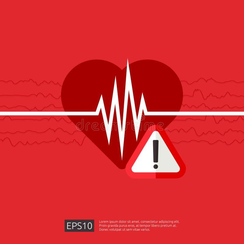 危险心脏病发作戒备标志 心跳或敲打脉冲象 心脏关心心脏病学 世界心脏横幅或poste的天概念 皇族释放例证