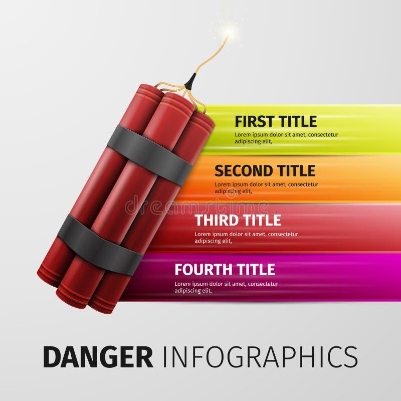 危险infographics 向量例证