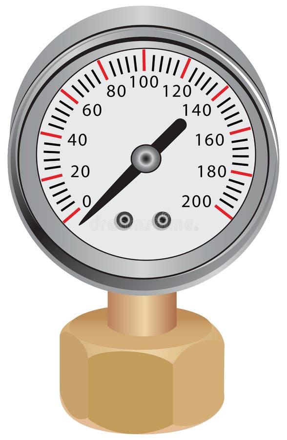 水压测量仪 向量例证