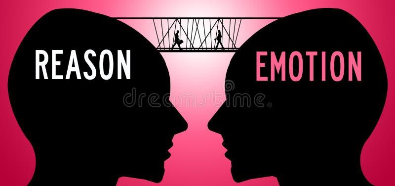 原因情感 向量例证