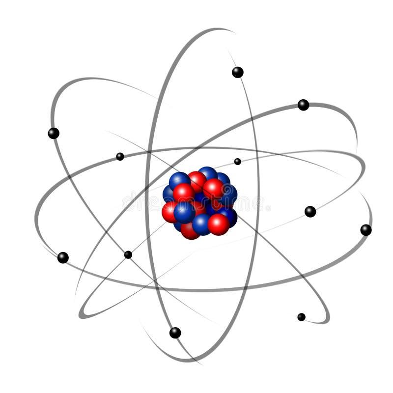 原子 向量例证