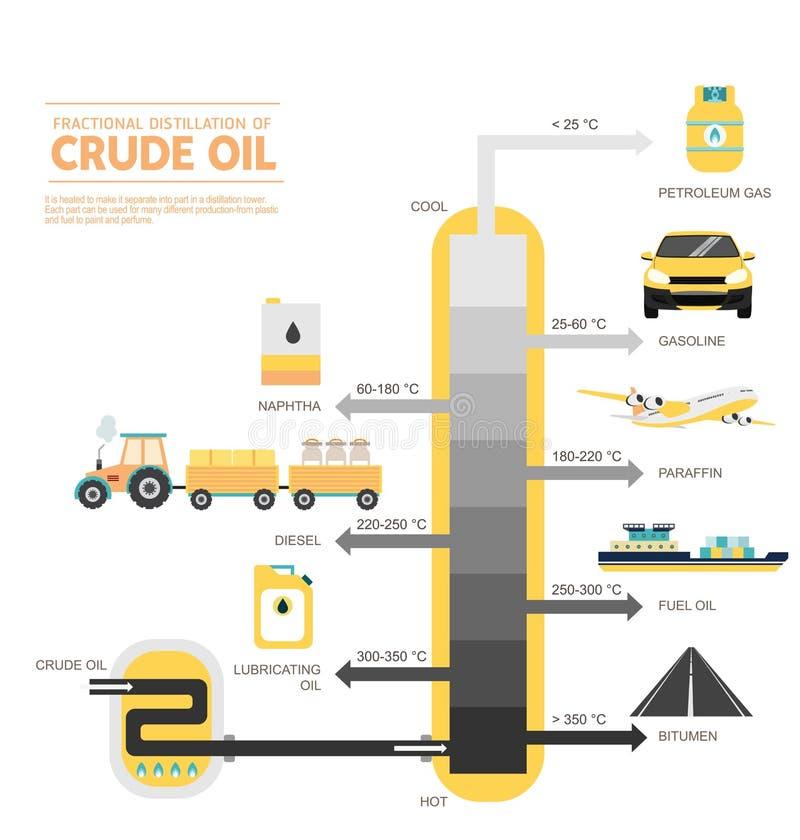 石油分馏_download 原油图的分馏 向量例证.