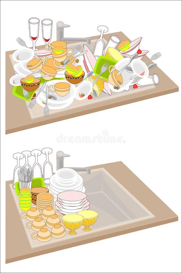 厨房水槽 两张图片 肮脏的盘填装水槽 干净的盘在水槽准确地被堆积 r 向量例证